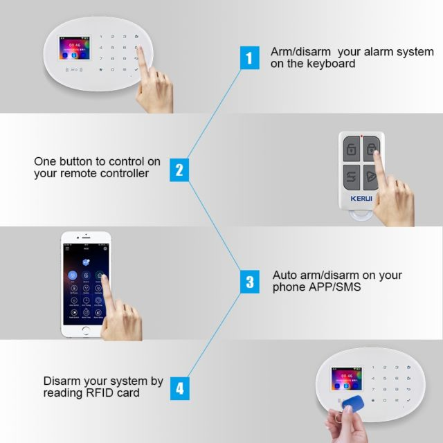 Home Touch Panel WIFI GSM Security Alarm System